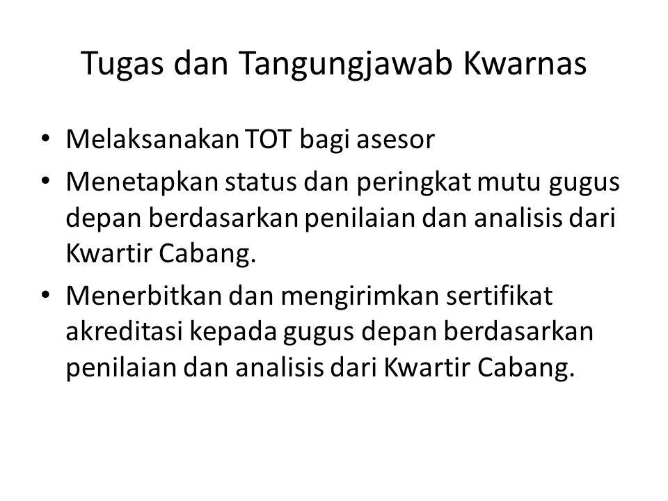 Tugas dan Tangungjawab Kwarnas • Melaksanakan TOT bagi asesor • Menetapkan status dan peringkat mutu gugus depan berdasarkan penilaian dan analisis da