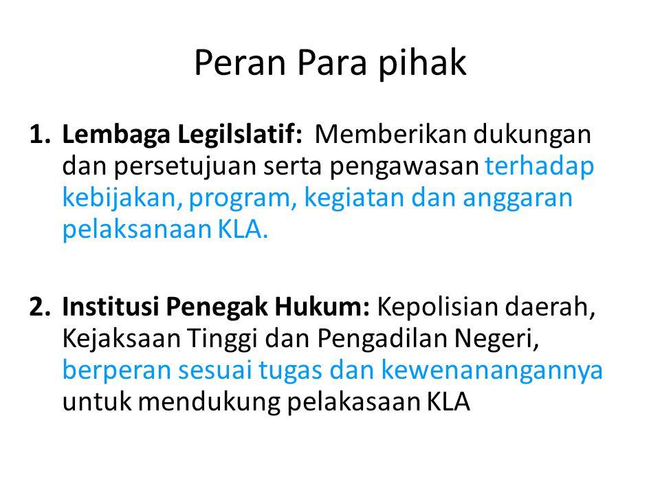 Peran Para pihak 1.Lembaga Legilslatif: Memberikan dukungan dan persetujuan serta pengawasan terhadap kebijakan, program, kegiatan dan anggaran pelaks
