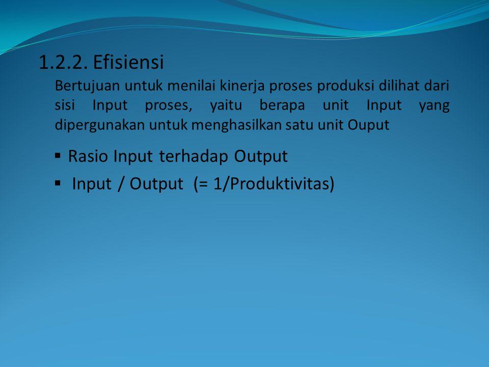  Rasio Input terhadap Output  Input / Output (= 1/Produktivitas) Bertujuan untuk menilai kinerja proses produksi dilihat dari sisi Input proses, yai