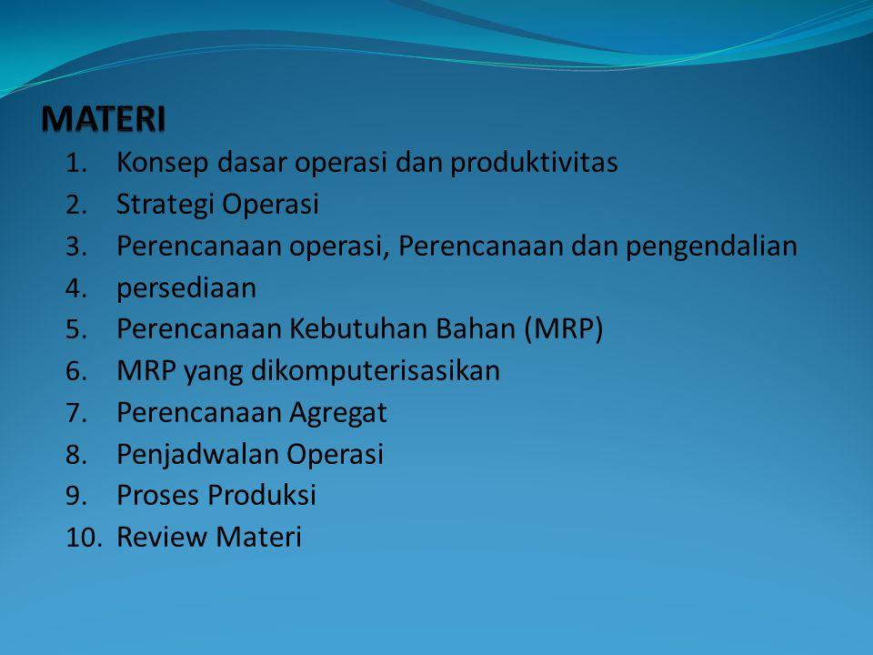1. Konsep dasar operasi dan produktivitas 2. Strategi Operasi 3. Perencanaan operasi, Perencanaan dan pengendalian 4. persediaan 5. Perencanaan Kebutu