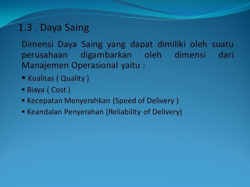 Dimensi Daya Saing yang dapat dimiliki oleh suatu perusahaan digambarkan oleh dimensi dari Manajemen Operasional yaitu :  Kualitas ( Quality )  Biay