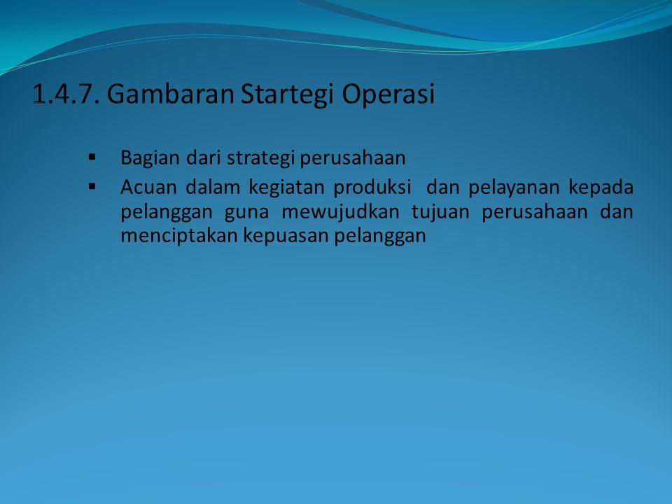  Bagian dari strategi perusahaan  Acuan dalam kegiatan produksi dan pelayanan kepada pelanggan guna mewujudkan tujuan perusahaan dan menciptakan kep