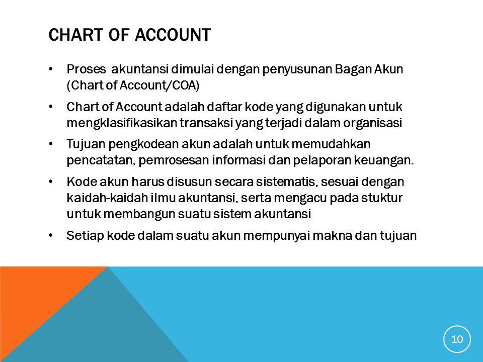 CHART OF ACCOUNT • Proses akuntansi dimulai dengan penyusunan Bagan Akun (Chart of Account/COA) • Chart of Account adalah daftar kode yang digunakan u