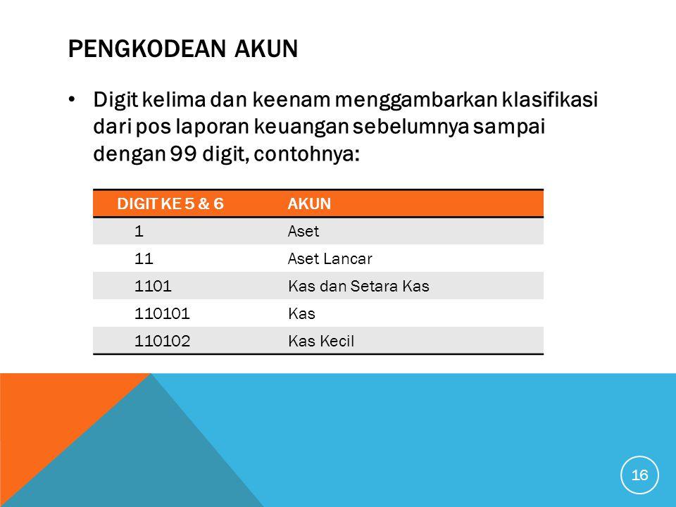 PENGKODEAN AKUN • Digit kelima dan keenam menggambarkan klasifikasi dari pos laporan keuangan sebelumnya sampai dengan 99 digit, contohnya: DIGIT KE 5