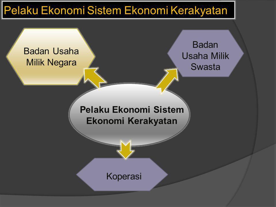 Pelaku Ekonomi Sistem Ekonomi Kerakyatan Badan Usaha Milik Swasta Badan Usaha Milik Negara Koperasi