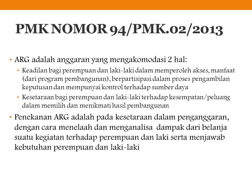 PMK NOMOR 94/PMK.02/2013 • ARG adalah anggaran yang mengakomodasi 2 hal: • Keadilan bagi perempuan dan laki-laki dalam memperoleh akses, manfaat (dari