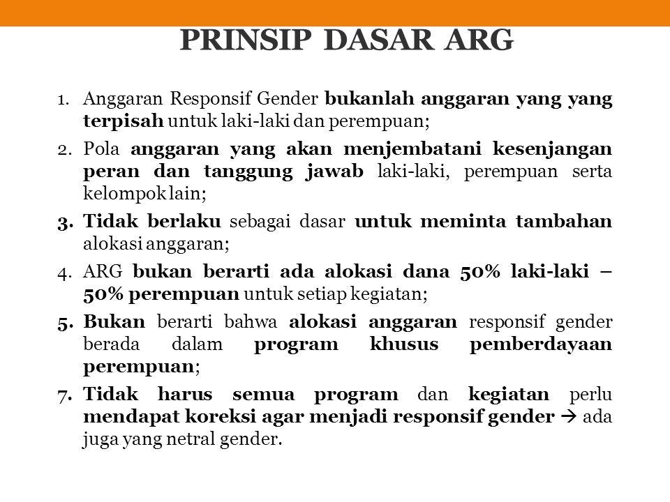 PRINSIP DASAR ARG 1. Anggaran Responsif Gender bukanlah anggaran yang yang terpisah untuk laki-laki dan perempuan; 2. Pola anggaran yang akan menjemba
