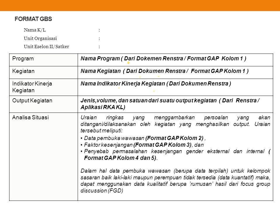 FORMAT GBS Nama K/L: Unit Organisasi: Unit Eselon II/Satker: ProgramNama Program ( Dari Dokemen Renstra / Format GAP Kolom 1 ) KegiatanNama Kegiatan (