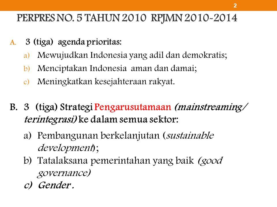 PERPRES NO. 5 TAHUN 2010 RPJMN 2010-2014 A. 3 (tiga) agenda prioritas: a) Mewujudkan Indonesia yang adil dan demokratis; b) Menciptakan Indonesia aman