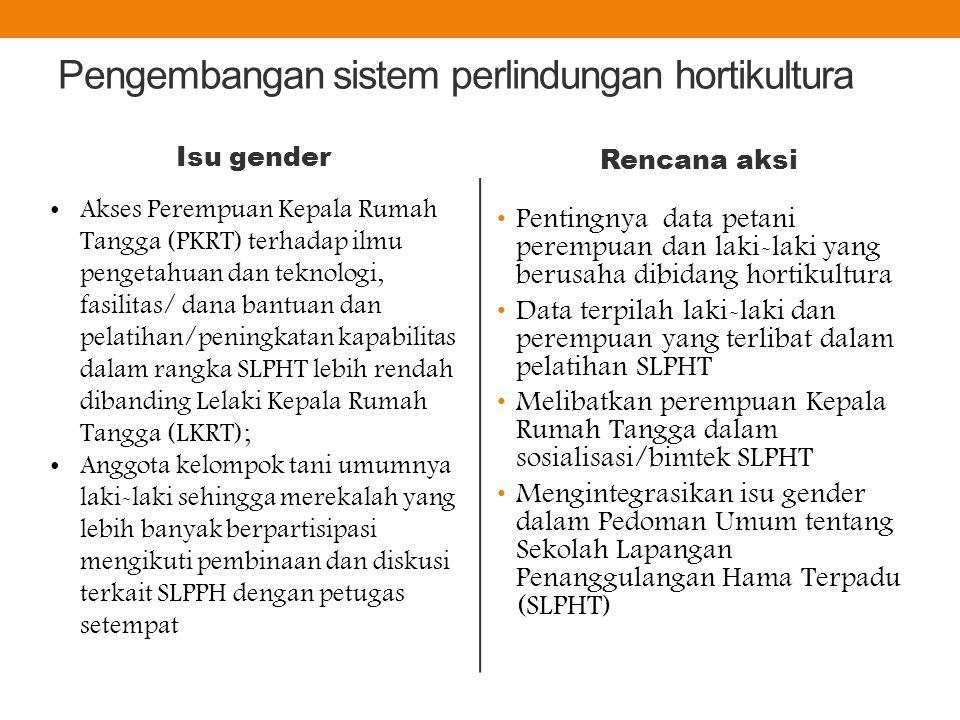 Pengembangan sistem perlindungan hortikultura Isu gender • Akses Perempuan Kepala Rumah Tangga (PKRT) terhadap ilmu pengetahuan dan teknologi, fasilit