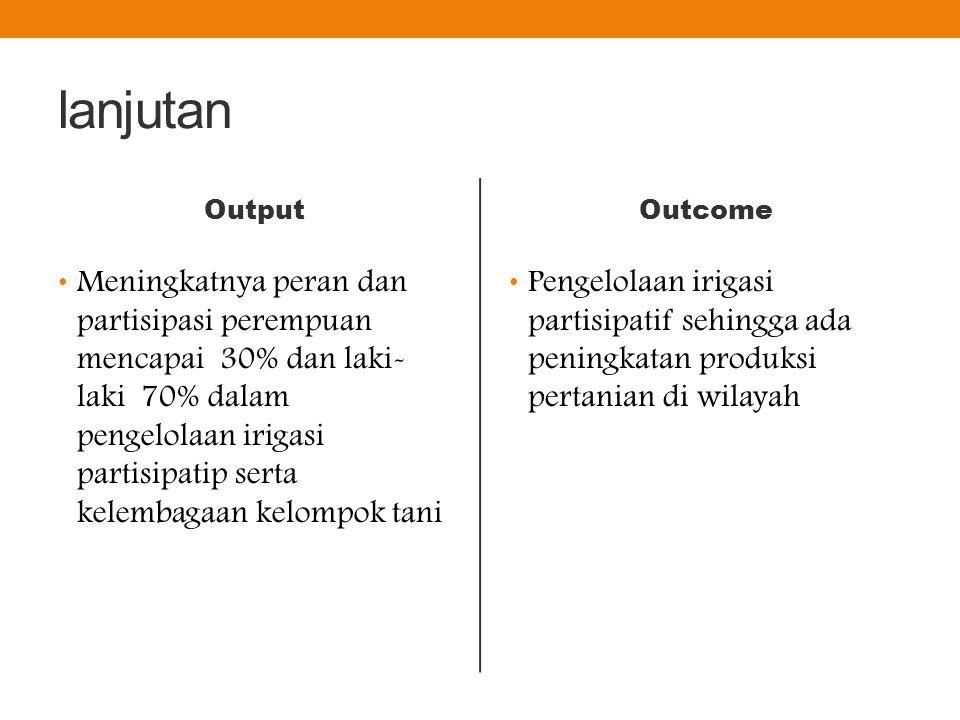 lanjutan Output • Meningkatnya peran dan partisipasi perempuan mencapai 30% dan laki- laki 70% dalam pengelolaan irigasi partisipatip serta kelembagaa