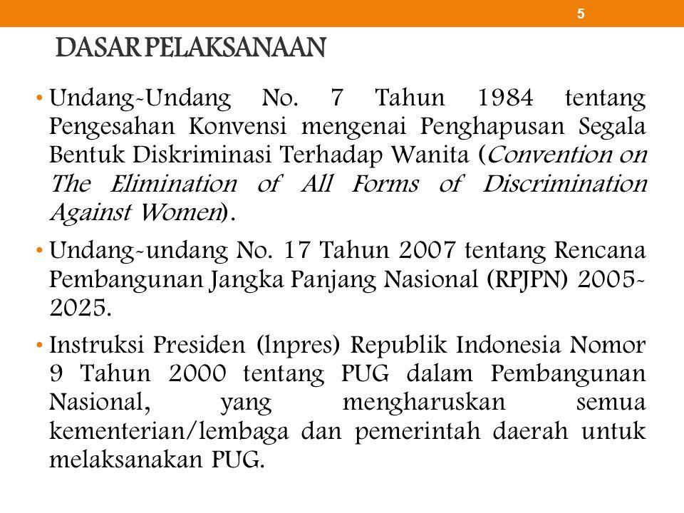 Lanjutan … • Peraturan Menteri Dalam Negeri Nomor 54 Tahun 2010 tentang Peraturan Pelaksanaan Peraturan Pemerintah Nomor 8 Tahun 2008 tentang Tahapan, Tata Cara Penyusunan, Pengendalian, dan Evaluasi Perencanaan Pembangunan Daerah; • Peraturan Menteri Dalam Negeri Nomor 67 Tahun 2011 Tentang Perubahan Atas Peraturan Menteri Dalam Negeri Nomor 15 Tahun 2008 Tentang Pedoman Umum Pelaksanaan Pengarusutamaan Gender Di Daerah; • Peraturan Menteri Dalam Negeri Nomor 23 Tahun 2013 tentang Penyusunan, Pengendalian dan Evaluasi RKPD Tahun 2014.