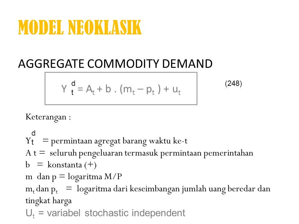 AGGREGATE COMMODITY DEMAND Y = A t + b. (m t – p t ) + u t Keterangan : Y = permintaan agregat barang waktu ke-t A t = seluruh pengeluaran termasuk pe