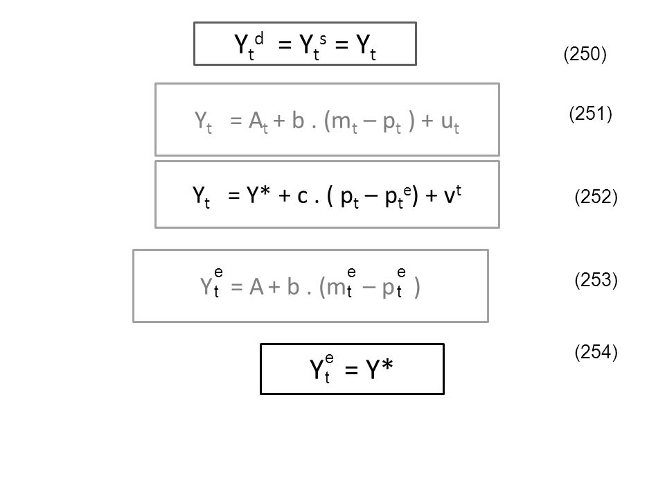 Y = Y* Y t = A t + b. (m t – p t ) + u t etet Y t d = Y t s = Y t Y t = Y* + c. ( p t – p t e ) + v t etet Y = A + b. (m – p ) etet etet (250) (251) (