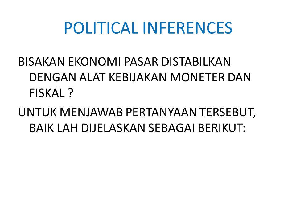 POLITICAL INFERENCES BISAKAN EKONOMI PASAR DISTABILKAN DENGAN ALAT KEBIJAKAN MONETER DAN FISKAL ? UNTUK MENJAWAB PERTANYAAN TERSEBUT, BAIK LAH DIJELAS