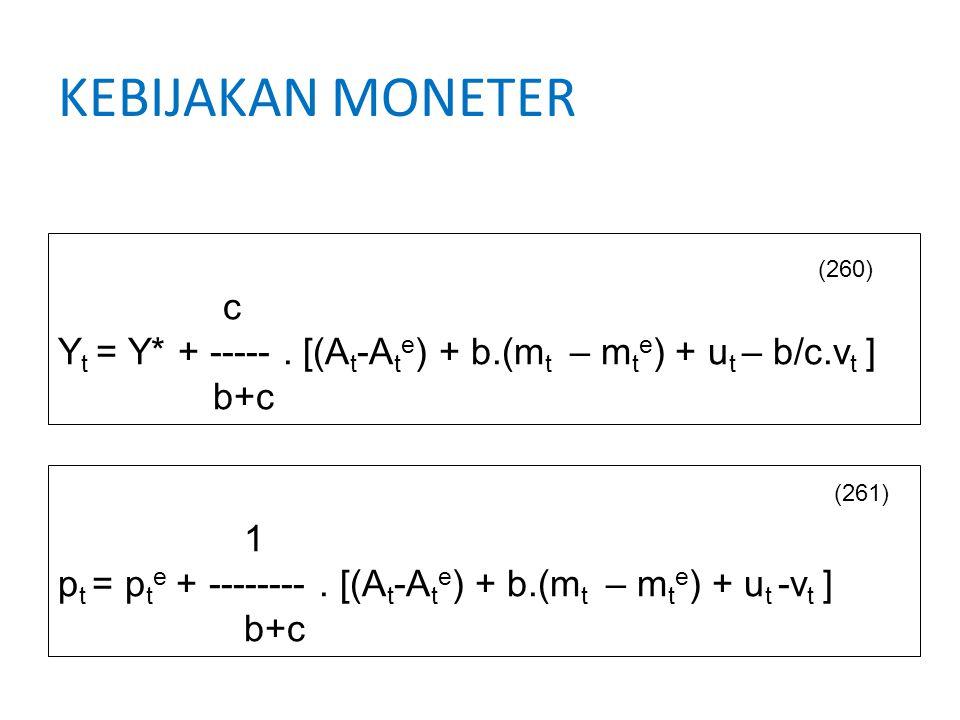 KEBIJAKAN MONETER c Y t = Y* + -----. [(A t -A t e ) + b.(m t – m t e ) + u t – b/c.v t ] b+c (260) 1 p t = p t e + --------. [(A t -A t e ) + b.(m t