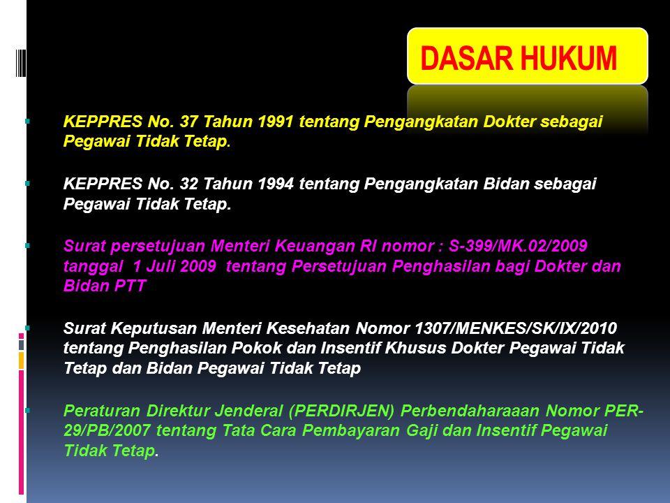DASAR HUKUM  KEPPRES No. 37 Tahun 1991 tentang Pengangkatan Dokter sebagai Pegawai Tidak Tetap.  KEPPRES No. 32 Tahun 1994 tentang Pengangkatan Bida