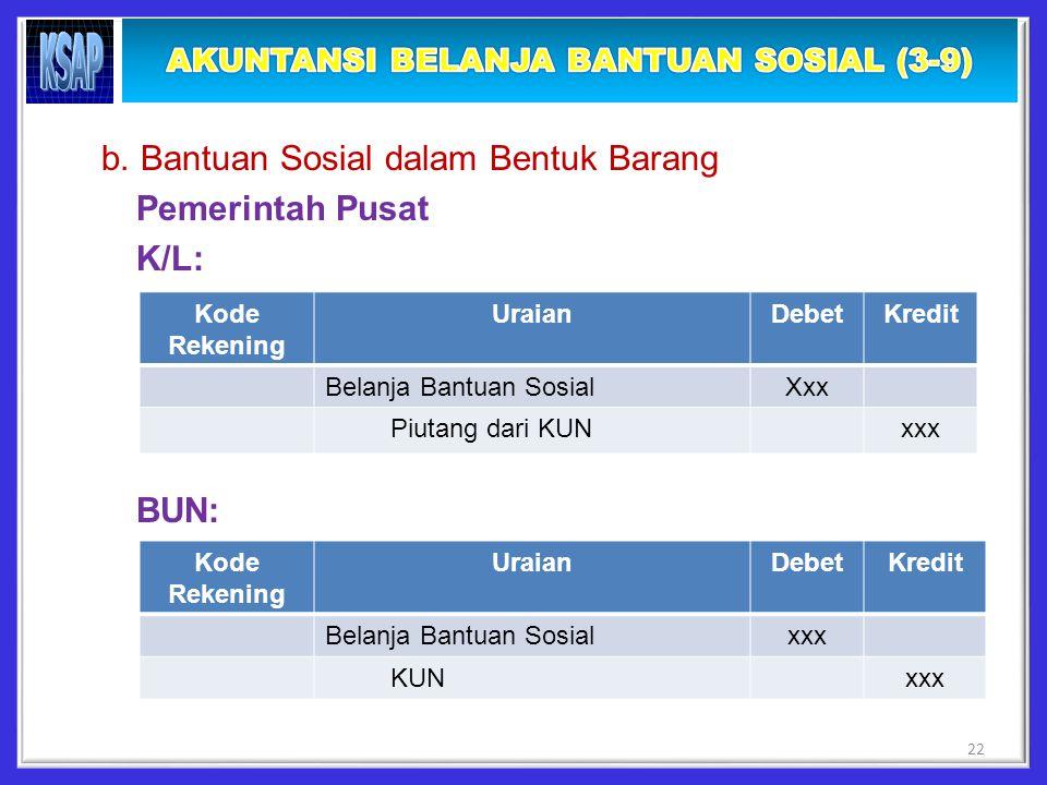 b. Bantuan Sosial dalam Bentuk Barang Pemerintah Pusat K/L: BUN: Kode Rekening UraianDebetKredit Belanja Bantuan SosialXxx Piutang dari KUNxxx Kode Re