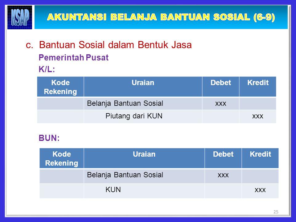 c. Bantuan Sosial dalam Bentuk Jasa Pemerintah Pusat K/L: BUN: Kode Rekening UraianDebetKredit Belanja Bantuan Sosialxxx Piutang dari KUNxxx Kode Reke