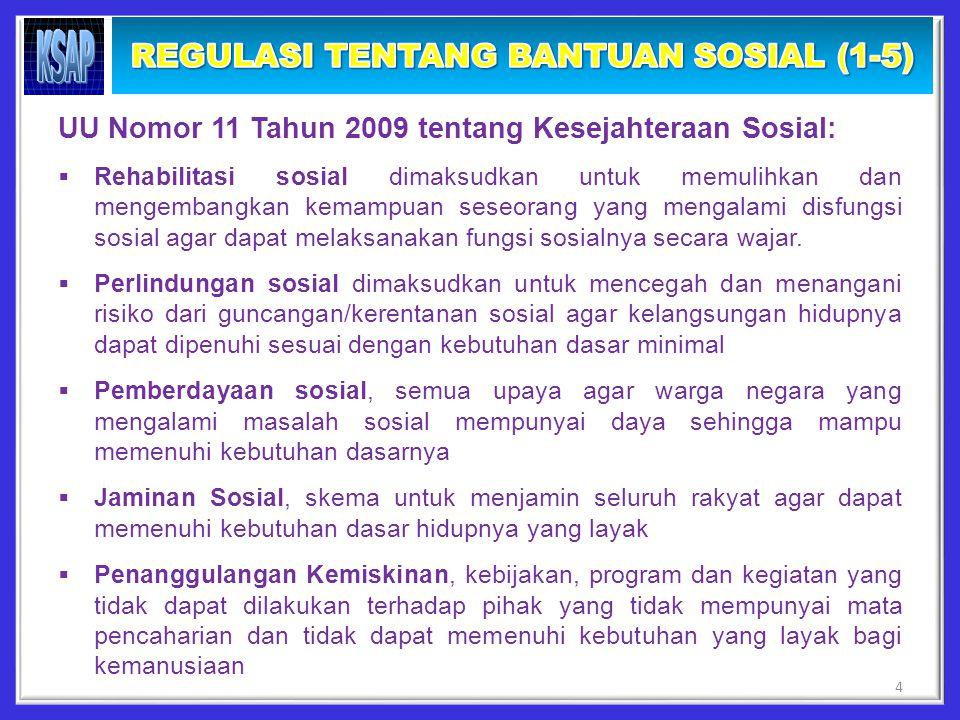 UU Nomor 11 Tahun 2009 tentang Kesejahteraan Sosial:  Rehabilitasi sosial dimaksudkan untuk memulihkan dan mengembangkan kemampuan seseorang yang mengalami disfungsi sosial agar dapat melaksanakan fungsi sosialnya secara wajar.