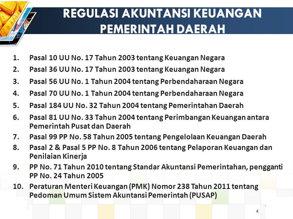 4 1.Pasal 10 UU No. 17 Tahun 2003 tentang Keuangan Negara 2.Pasal 36 UU No. 17 Tahun 2003 tentang Keuangan Negara 3.Pasal 56 UU No. 1 Tahun 2004 tenta