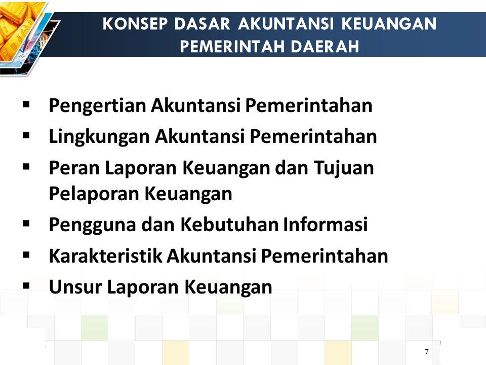7 KONSEP DASAR AKUNTANSI KEUANGAN PEMERINTAH DAERAH  Pengertian Akuntansi Pemerintahan  Lingkungan Akuntansi Pemerintahan  Peran Laporan Keuangan d