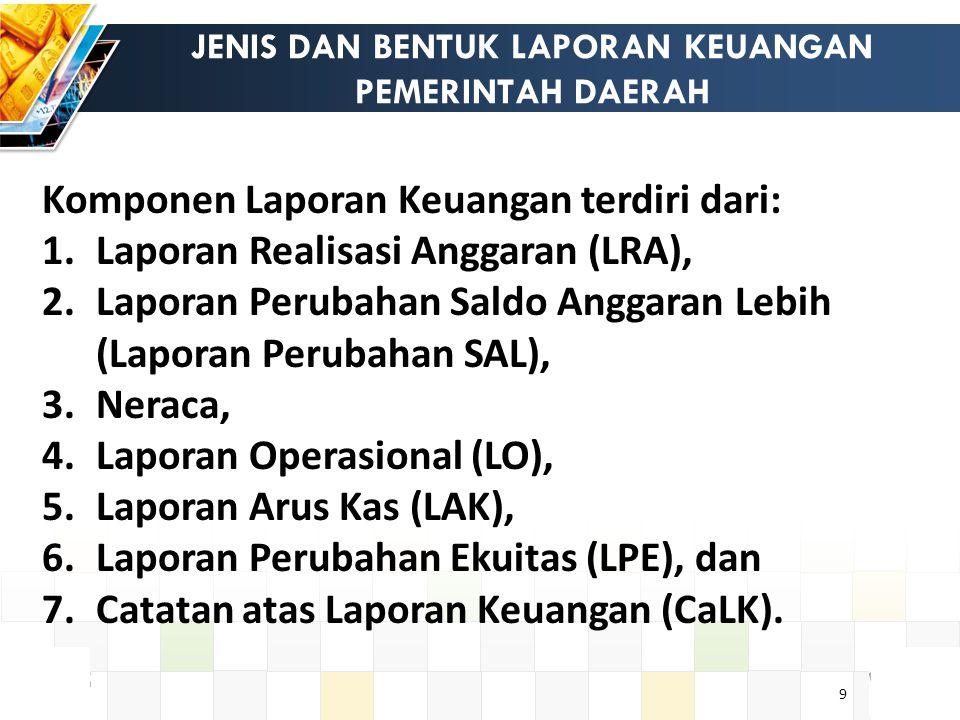 9 JENIS DAN BENTUK LAPORAN KEUANGAN PEMERINTAH DAERAH Komponen Laporan Keuangan terdiri dari: 1.Laporan Realisasi Anggaran (LRA), 2.Laporan Perubahan Saldo Anggaran Lebih (Laporan Perubahan SAL), 3.Neraca, 4.Laporan Operasional (LO), 5.Laporan Arus Kas (LAK), 6.Laporan Perubahan Ekuitas (LPE), dan 7.Catatan atas Laporan Keuangan (CaLK).