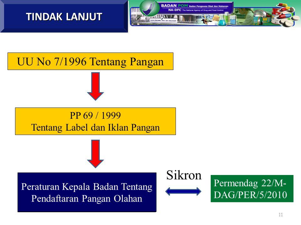 11 UU No 7/1996 Tentang Pangan PP 69 / 1999 Tentang Label dan Iklan Pangan SK Kepala BPOM Tentang Pedoman Umum Pelabelan Produk Pangan TINDAK LANJUT P