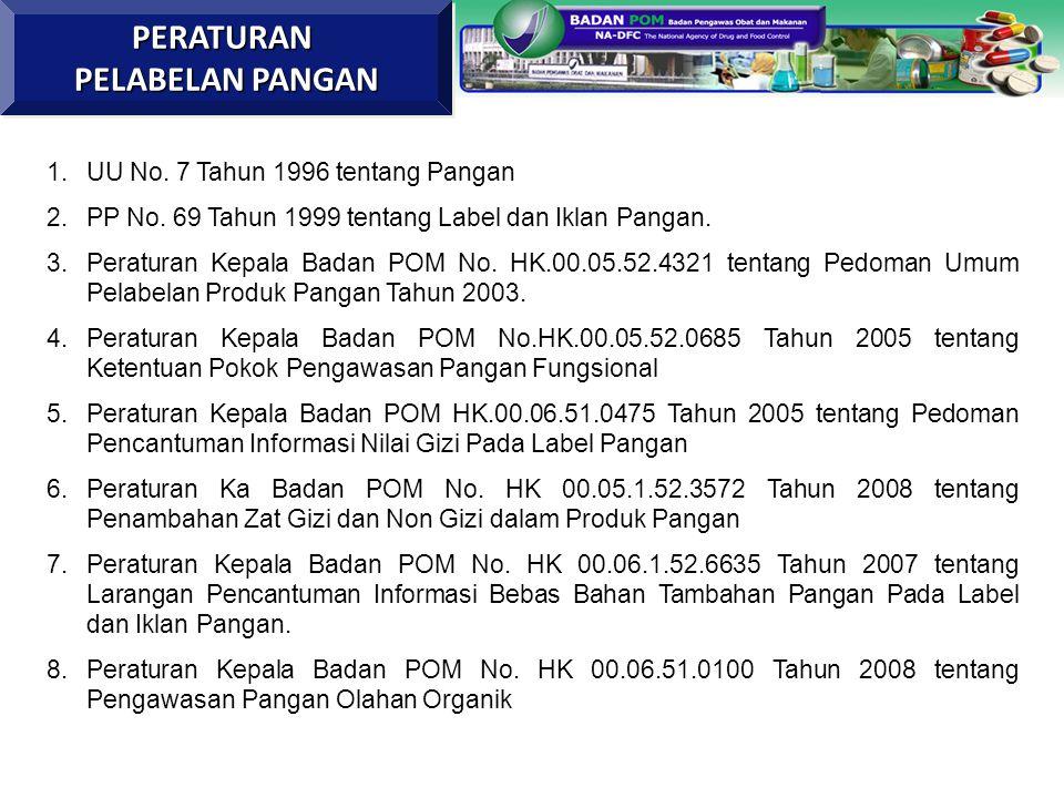 1.UU No. 7 Tahun 1996 tentang Pangan 2.PP No. 69 Tahun 1999 tentang Label dan Iklan Pangan. 3.Peraturan Kepala Badan POM No. HK.00.05.52.4321 tentang