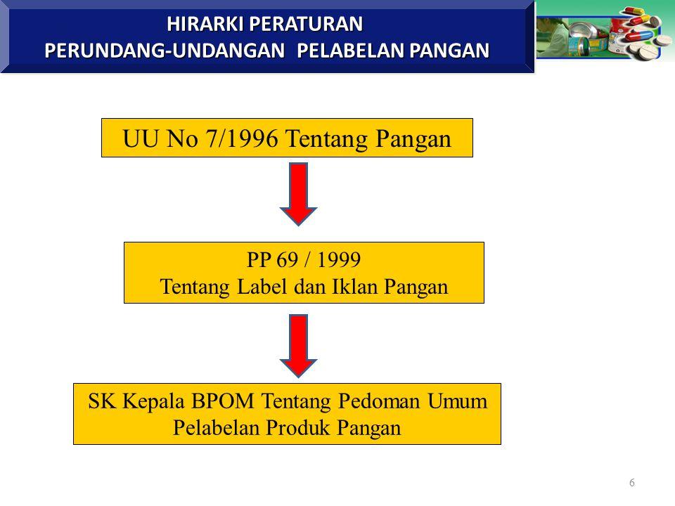 6 UU No 7/1996 Tentang Pangan PP 69 / 1999 Tentang Label dan Iklan Pangan SK Kepala BPOM Tentang Pedoman Umum Pelabelan Produk Pangan HIRARKI PERATURA