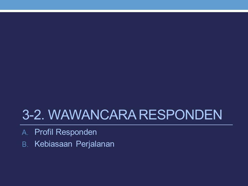 3-2. WAWANCARA RESPONDEN A. Profil Responden B. Kebiasaan Perjalanan