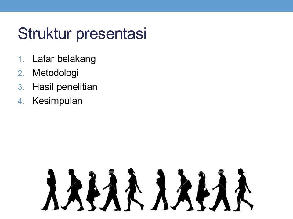 Struktur presentasi 1. Latar belakang 2. Metodologi 3. Hasil penelitian 4. Kesimpulan