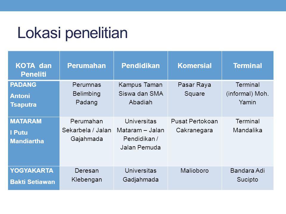 Lokasi penelitian KOTA dan Peneliti PerumahanPendidikanKomersialTerminal PADANG Antoni Tsaputra Perumnas Belimbing Padang Kampus Taman Siswa dan SMA A