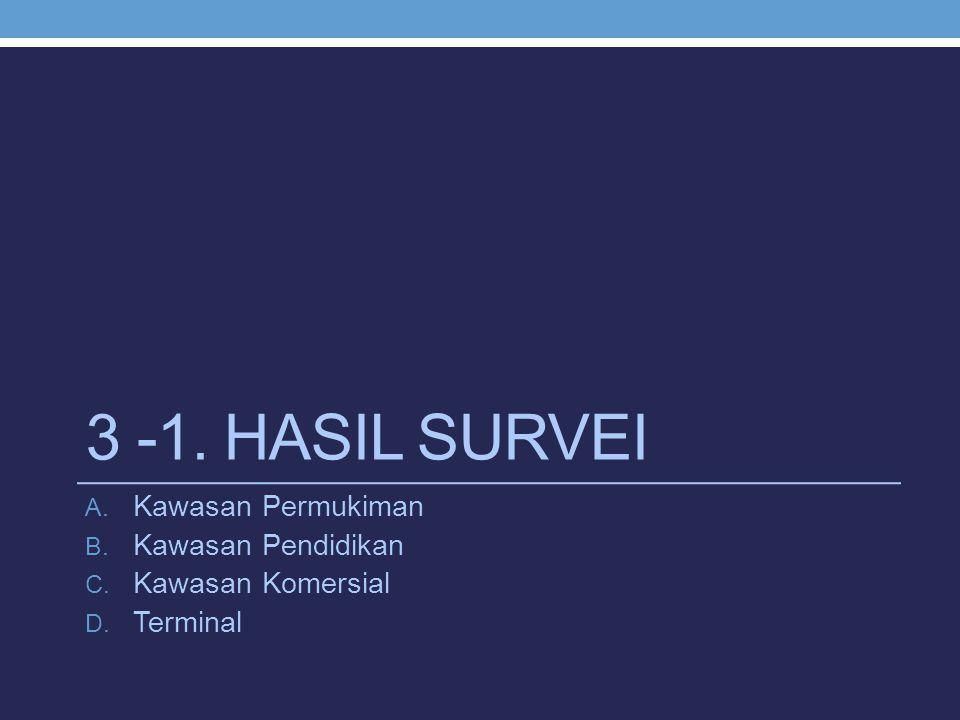 3 -1. HASIL SURVEI A. Kawasan Permukiman B. Kawasan Pendidikan C. Kawasan Komersial D. Terminal