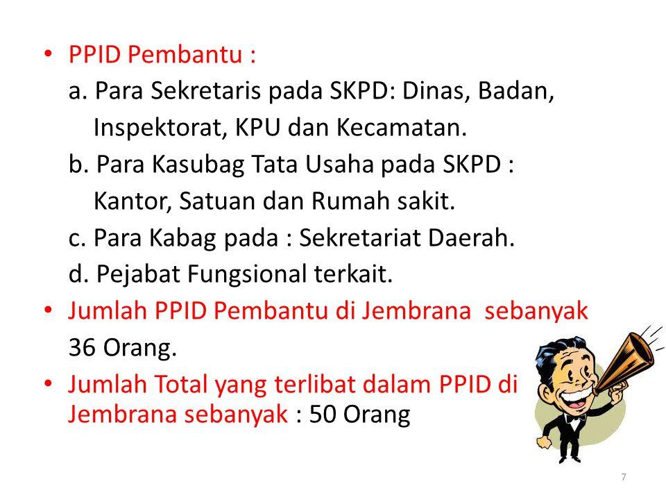 • PPID Pembantu : a. Para Sekretaris pada SKPD: Dinas, Badan, Inspektorat, KPU dan Kecamatan. b. Para Kasubag Tata Usaha pada SKPD : Kantor, Satuan da