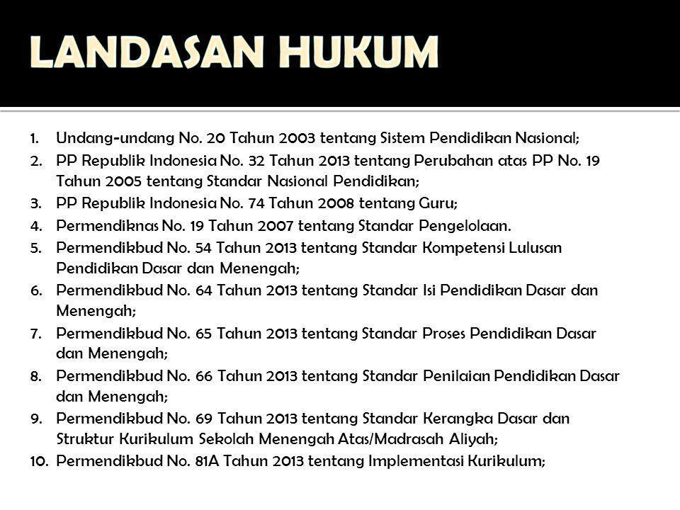1.Undang-undang No. 20 Tahun 2003 tentang Sistem Pendidikan Nasional; 2.PP Republik Indonesia No. 32 Tahun 2013 tentang Perubahan atas PP No. 19 Tahun
