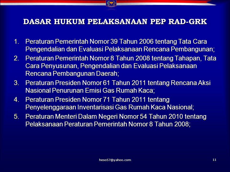 10 PEMANTAUAN, EVALUASI DAN PELAPORAN (PEP) PELAKSANAAN KEBIJAKAN RAD-GRK Peraturan Presiden No. 61 Tahun 2011 dan Peraturan Gubernur masing-masing pr