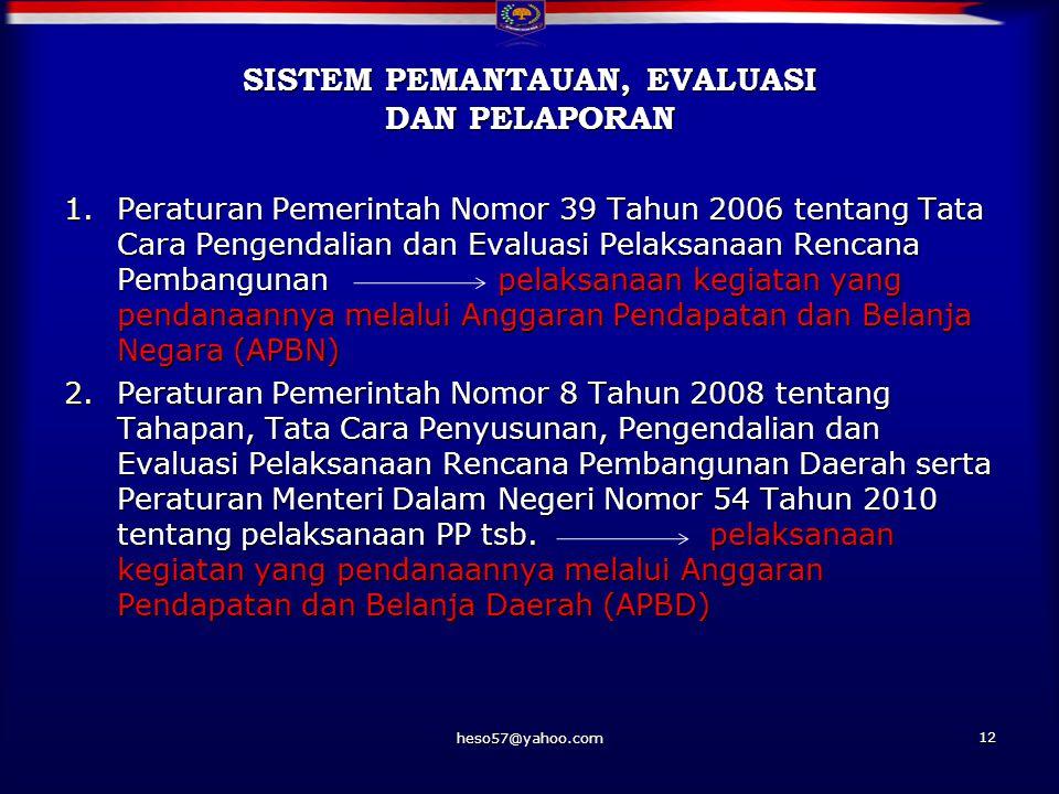 DASAR HUKUM PELAKSANAAN PEP RAD-GRK 1.Peraturan Pemerintah Nomor 39 Tahun 2006 tentang Tata Cara Pengendalian dan Evaluasi Pelaksanaan Rencana Pembang