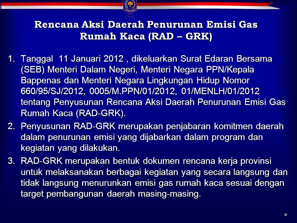 3 3 1.Wujud Komitmen Indonesia untuk menurunkan pemanasan global/ emisi GRK secara sukarela  Komitmen Presiden RI dalam G20 Meeting (Pittsburg, Septe