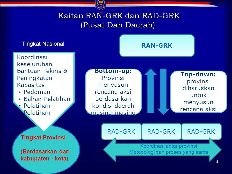 PENUTUP heso57@yahoo.com 15 1.Pentingnya sinergitas antar kementerian lembaga terkait dalam mendorong keberhasilan pelaksanaan RAD-GRK di daerah, sesuai dengan tugas pokok dan fungsi masing- masing 2.Daerah sebagai pelaksana pembangunan merupakan ujung tombak bagi keberhasilan RAD-GRK.