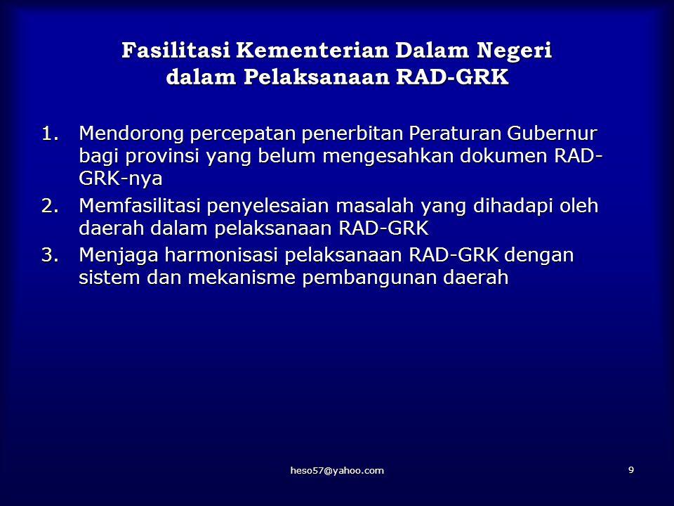 Fasilitasi Kementerian Dalam Negeri dalam Pelaksanaan RAD-GRK 1.Mendorong percepatan penerbitan Peraturan Gubernur bagi provinsi yang belum mengesahkan dokumen RAD- GRK-nya 2.Memfasilitasi penyelesaian masalah yang dihadapi oleh daerah dalam pelaksanaan RAD-GRK 3.Menjaga harmonisasi pelaksanaan RAD-GRK dengan sistem dan mekanisme pembangunan daerah heso57@yahoo.com 9
