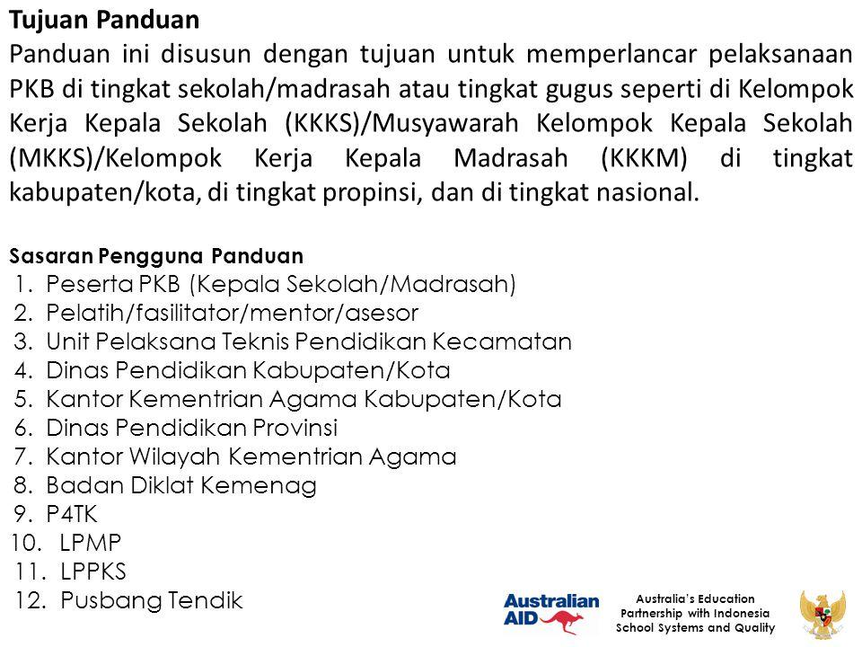 18 Australia's Education Partnership with Indonesia School Systems and Quality UNSUR-UNSUR PKB 1.Pengembangan Diri 1.Pendidikan dan Pelatihan 2.Studi praktik yang baik 3.Keterlibatan dalam pengembangan sekolah/madrasah 4.Kegiatan kolektif 5.Kajian atau penelitian tindakan.