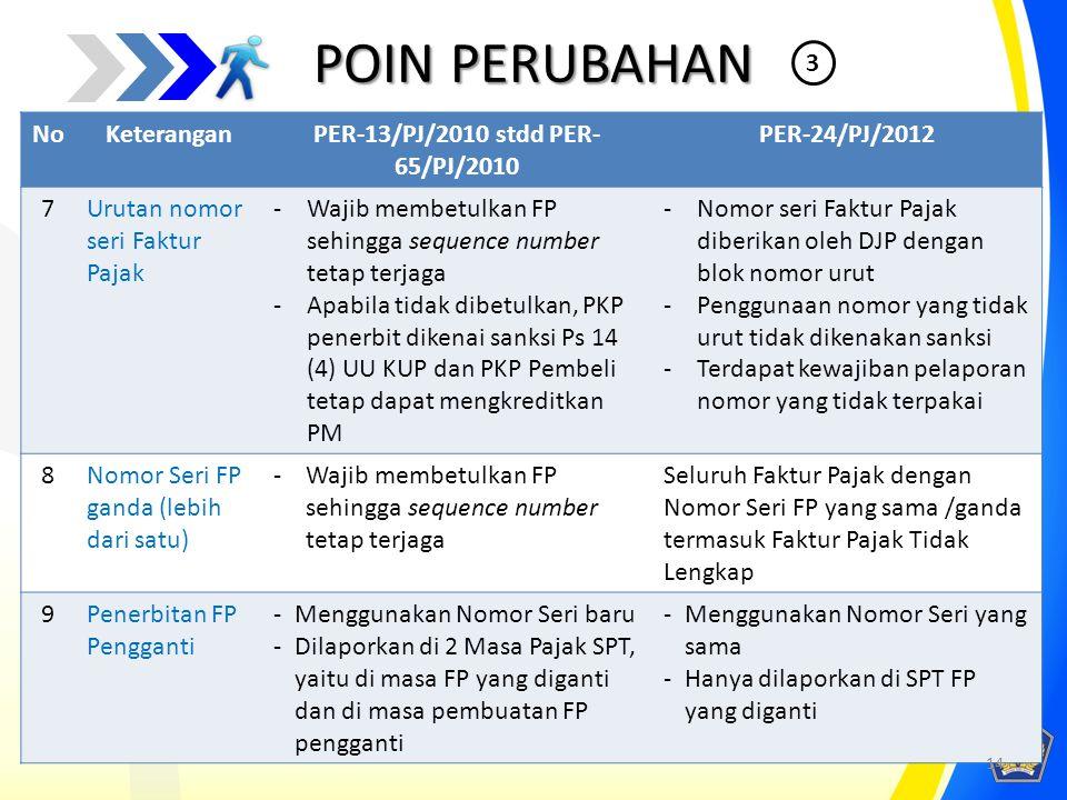POIN PERUBAHAN NoKeteranganPER-13/PJ/2010 stdd PER- 65/PJ/2010 PER-24/PJ/2012 7Urutan nomor seri Faktur Pajak -Wajib membetulkan FP sehingga sequence