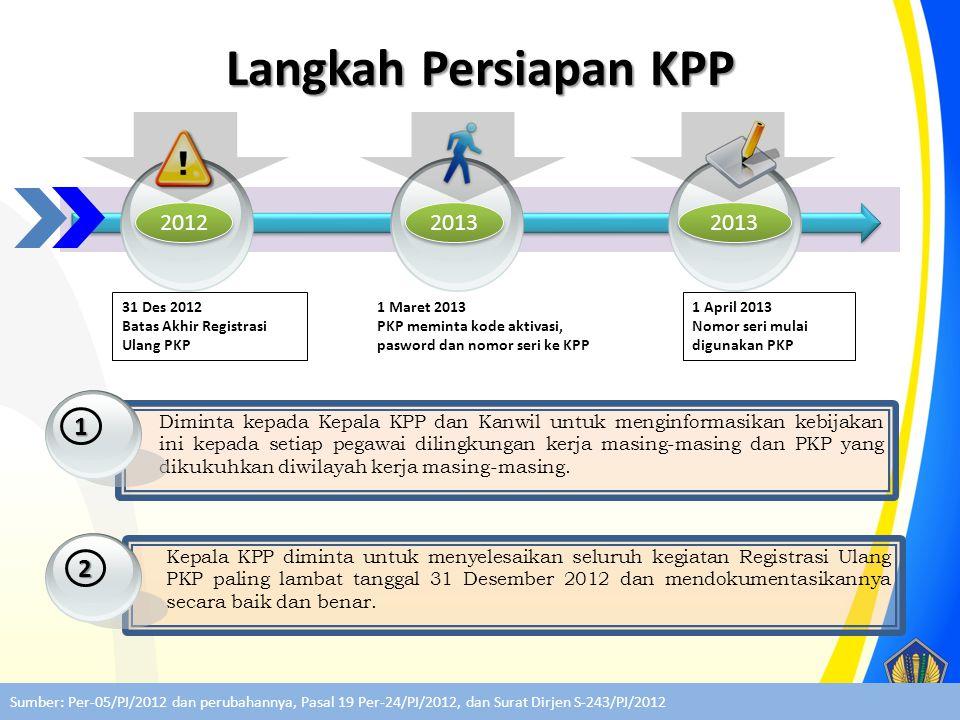 Kepala KPP diminta untuk menyelesaikan seluruh kegiatan Registrasi Ulang PKP paling lambat tanggal 31 Desember 2012 dan mendokumentasikannya secara ba