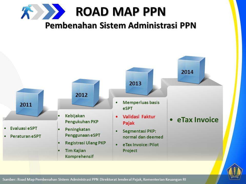 2012 •Evaluasi eSPT •Peraturan eSPT •Kebijakan Pengukuhan PKP •Peningkatan Penggunaan eSPT •Registrasi Ulang PKP •Tim Kajian Komprehensif •Memperluas