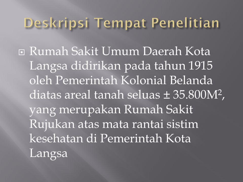  Rumah Sakit Umum Daerah Kota Langsa didirikan pada tahun 1915 oleh Pemerintah Kolonial Belanda diatas areal tanah seluas ± 35.800M 2, yang merupakan Rumah Sakit Rujukan atas mata rantai sistim kesehatan di Pemerintah Kota Langsa