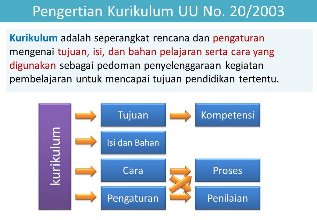Kurikulum Keterkaitan Kurikulum dan UN Kompetensi Lulusan Materi Proses Pendidik dan Tenaga Kependidikan Sarpras Pengelolaan Pembiayaan Satuan Pendidikan PTK Substansi Pendidikan Peserta Didik -Penilaian adalah bagian dari kurikulum -UN dan Ujian Sekolah adalah bagian dari penilaian -Penilaian adalah alat evaluasi yang berfungsi sebagai catu balik untuk pencapaian Standar Nasional Pendidikan Penilaian (Termasuk UN) Penilaian (Termasuk UN) 3