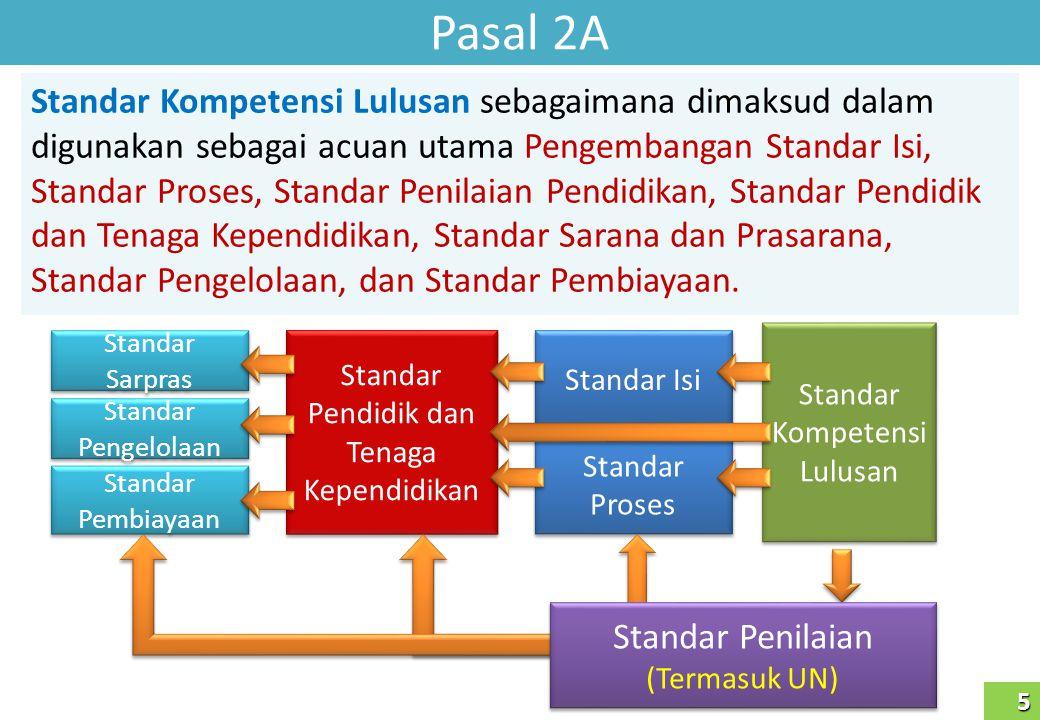 Pasal 2A Standar Kompetensi Lulusan sebagaimana dimaksud dalam digunakan sebagai acuan utama Pengembangan Standar Isi, Standar Proses, Standar Penilai