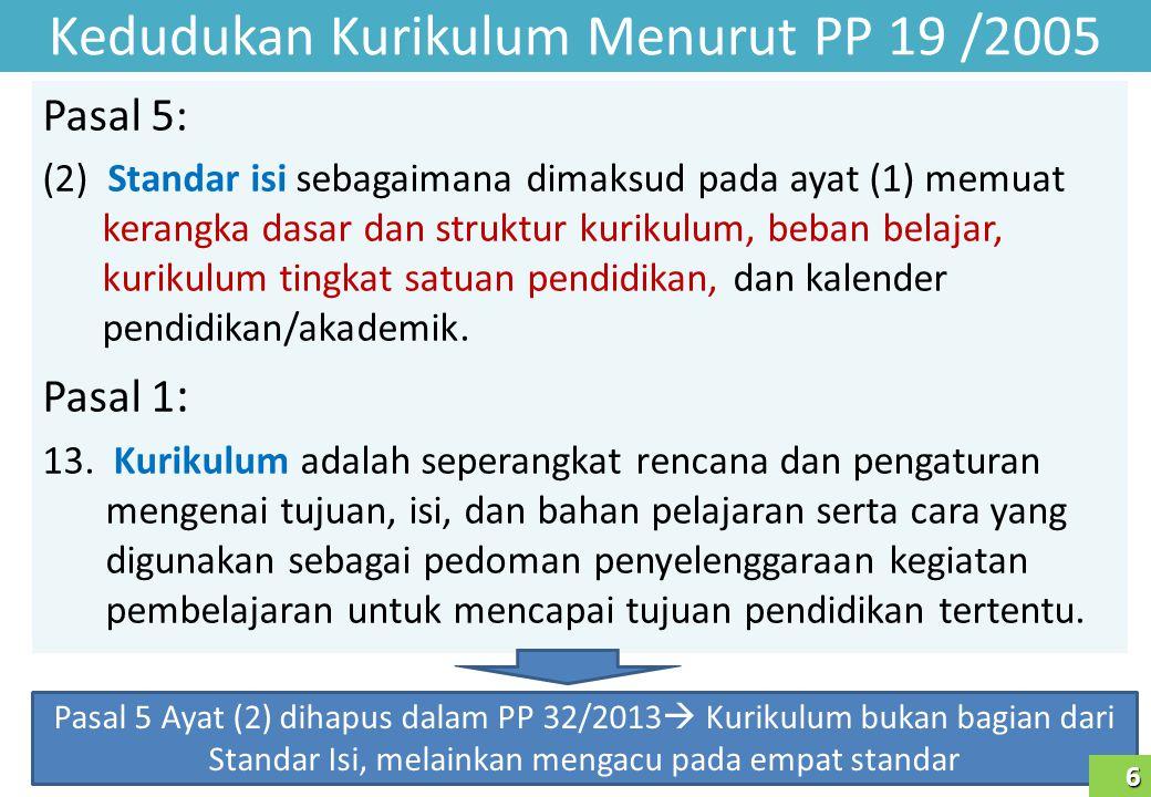 Kedudukan Kurikulum Menurut PP 19 /2005 Pasal 5: (2) Standar isi sebagaimana dimaksud pada ayat (1) memuat kerangka dasar dan struktur kurikulum, beba