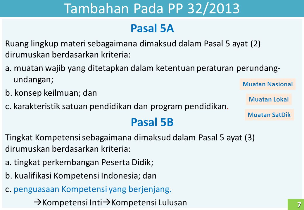 Tambahan Pada PP 32/2013 Pasal 5A Ruang lingkup materi sebagaimana dimaksud dalam Pasal 5 ayat (2) dirumuskan berdasarkan kriteria: a. muatan wajib ya